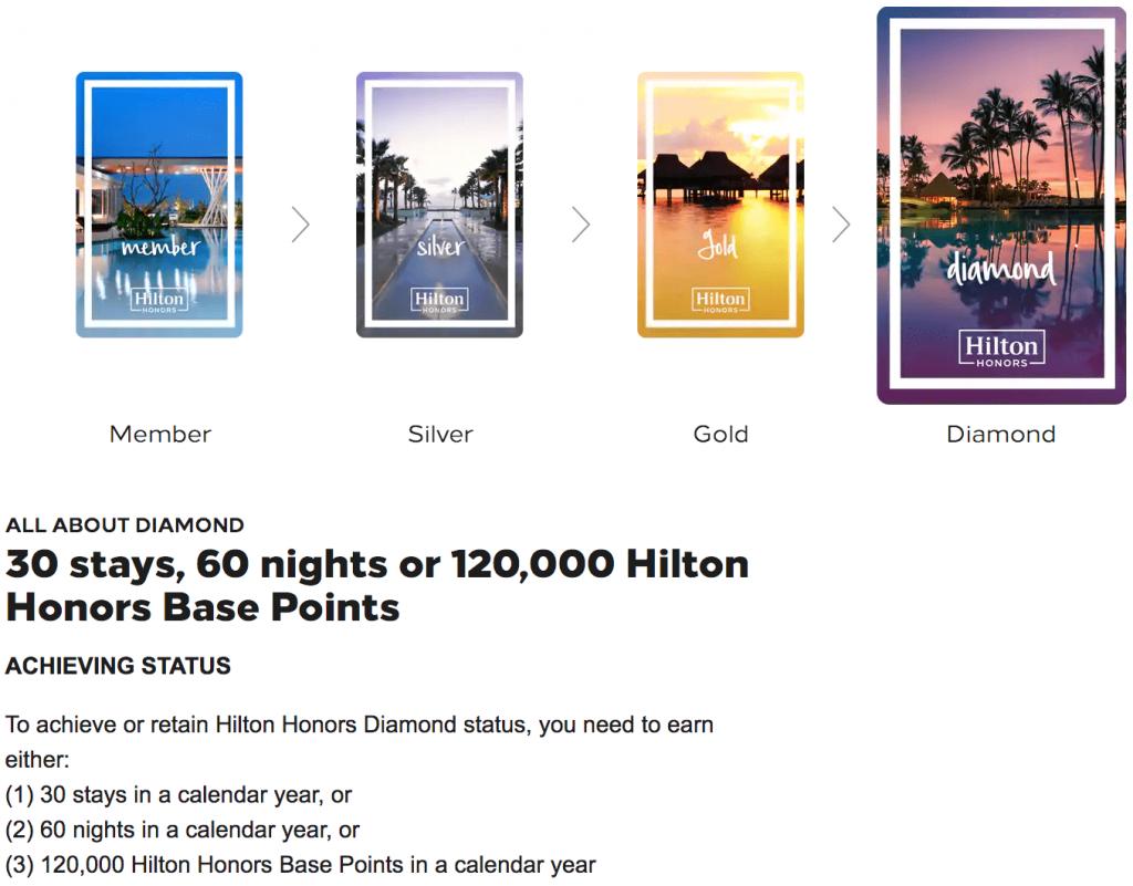Hilton Diamond Requirements-min