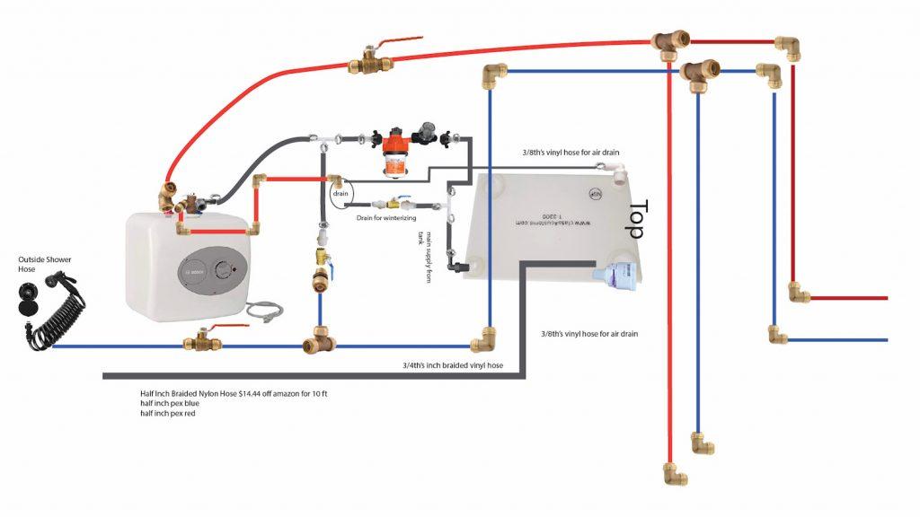How to build plumbing in a van.  Sprinter Van plumbing system diagram.