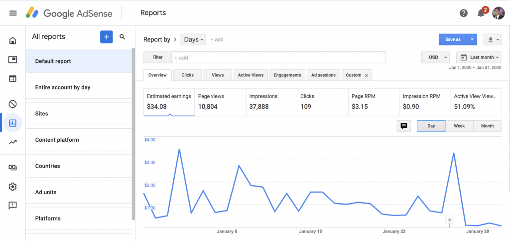 January 2020 - Google Adsense Monthly Income