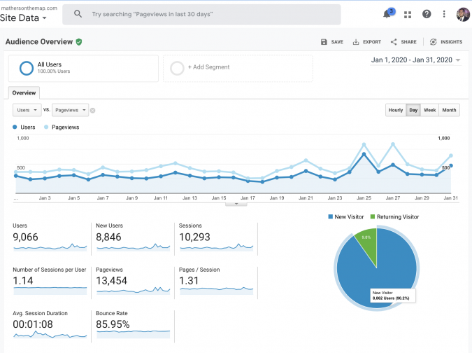 January 2020 blog traffic for mathers on the map by users