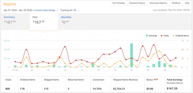 MATHERS ON THE MAP amazon affiliate income for april 2020